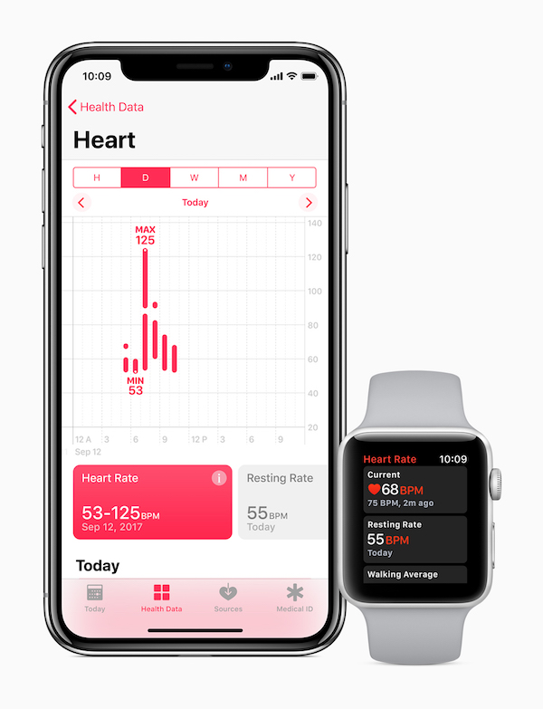 New Apple Products Fall 2017 - Heart rate monitor Apple watch Series 3